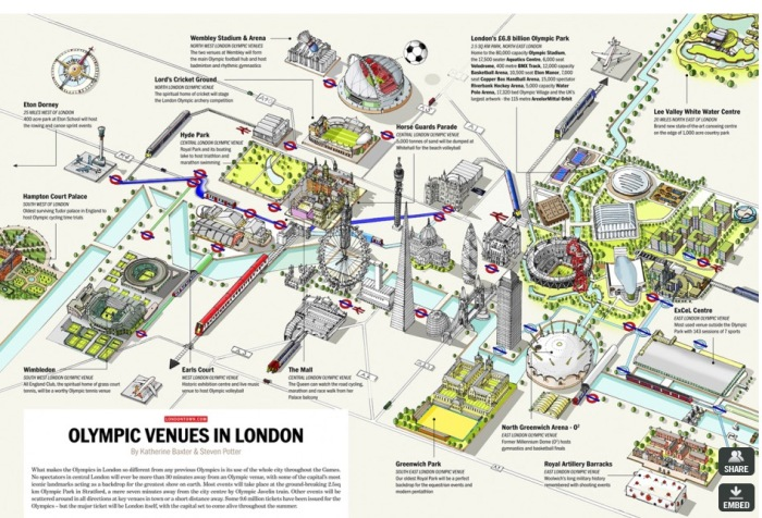 London Olympic Map
